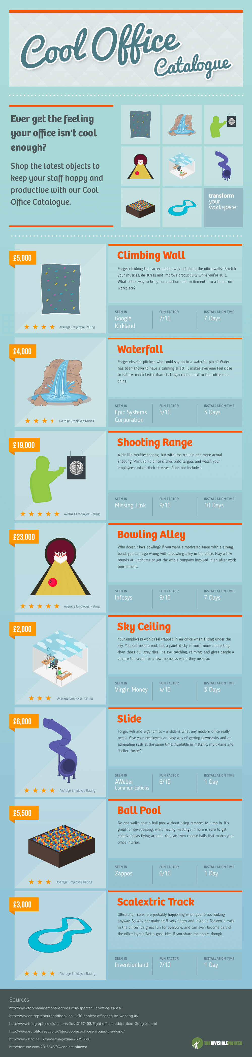 A cool infographic with office fit out and fun ideas